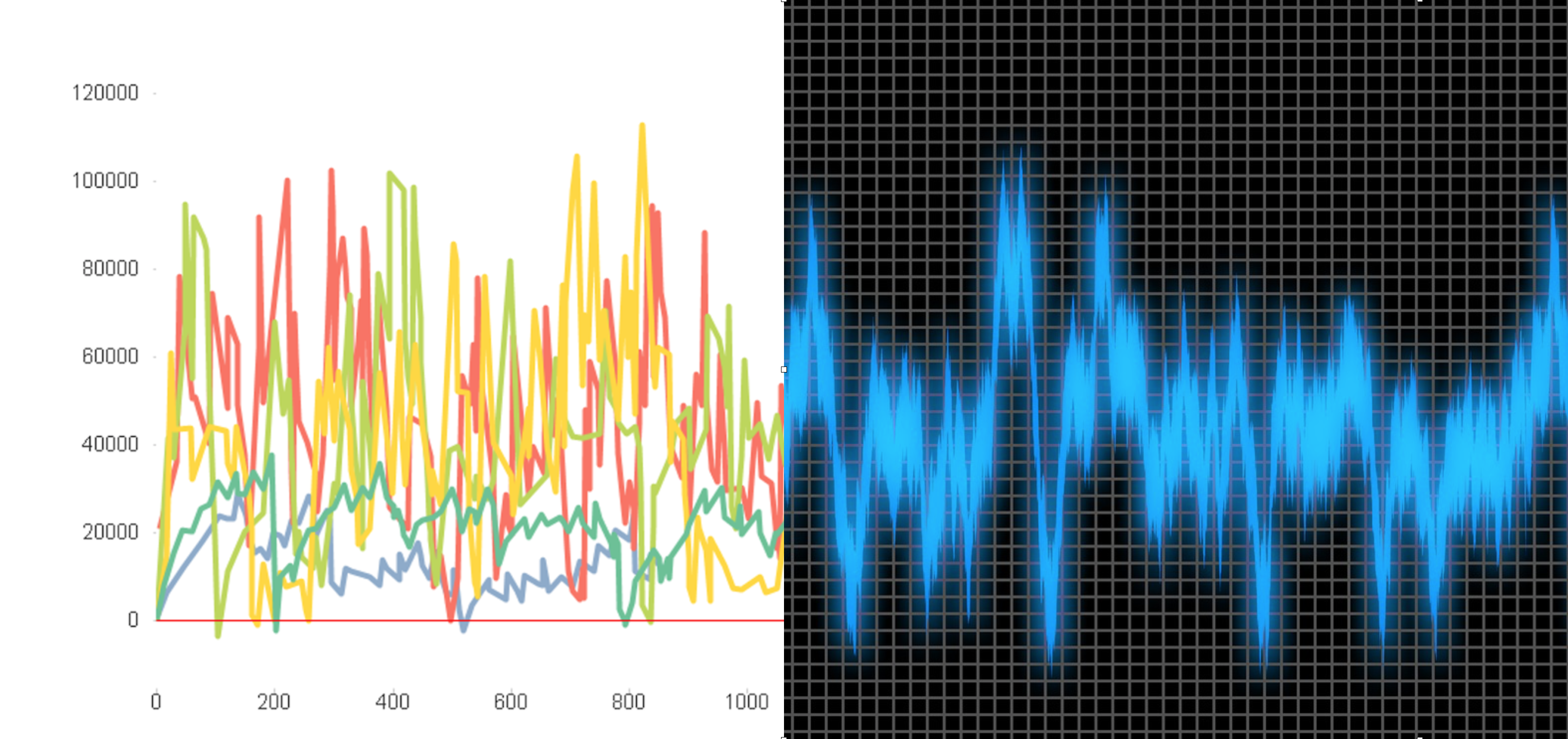 Left: Current Account Balances, by the Author. Right: Noise Sound Waves. Image by Pete Linforth from Pixabay.